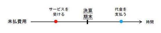 1-1-1②