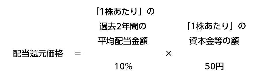 配当還元方式の数式