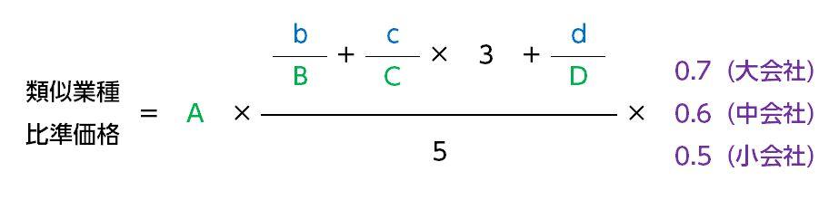 類似業種比準方式の数式
