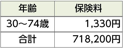 %e7%b5%82%e8%ba%ab%e5%8c%bb%e7%99%82%e4%bf%9d%e9%99%ba%e4%bf%9d%e9%99%ba%e6%96%99