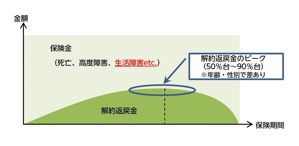 %e9%9a%9c%e5%ae%b3%e7%8a%b6%e6%85%8b
