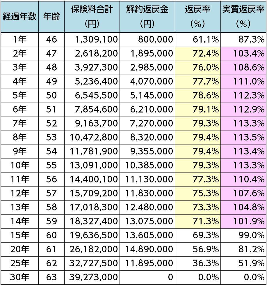 45%e6%ad%b3%e7%94%b7%e6%80%a7