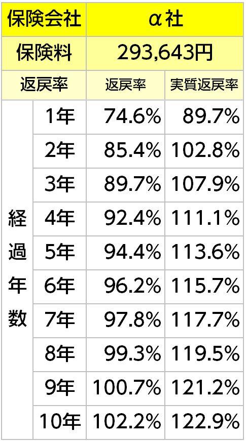 35%e6%ad%b3%e6%b3%95%e4%ba%ba10%e5%b9%b4%e6%ba%80%e6%9c%9f%e5%b9%b4%e6%89%95%e3%81%84