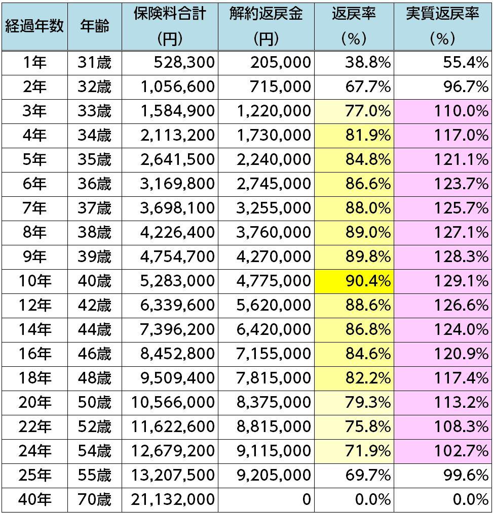 30%e6%ad%b3%e5%a5%b3%e6%80%a7