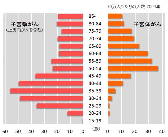%e5%ad%90%e5%ae%ae%e9%a0%b8%e3%81%8c%e3%82%93%e3%81%a8%e5%ad%90%e5%ae%ae%e4%bd%93%e3%81%8c%e3%82%93