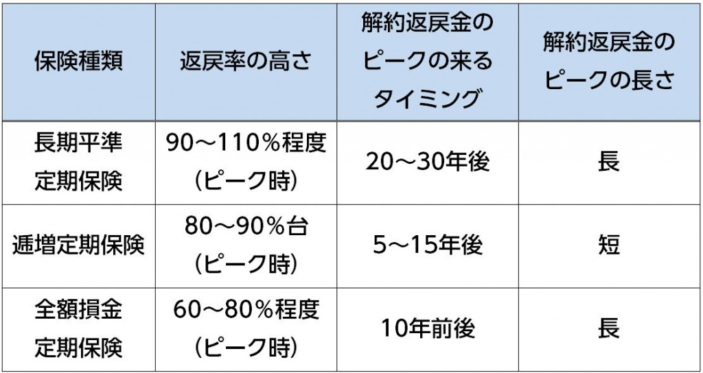 %e3%83%94%e3%83%bc%e3%82%af%e3%81%ae%e3%82%bf%e3%82%a4%e3%83%9f%e3%83%b3%e3%82%b0%e3%83%bb%e9%95%b7%e3%81%95