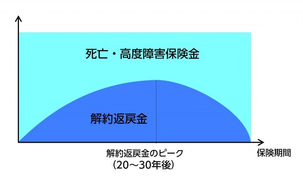 %e9%95%b7%e6%9c%9f%e5%b9%b3%e6%ba%96%e5%ae%9a%e6%9c%9f%e3%82%a4%e3%83%a1%e3%83%bc%e3%82%b8%e5%9b%b3