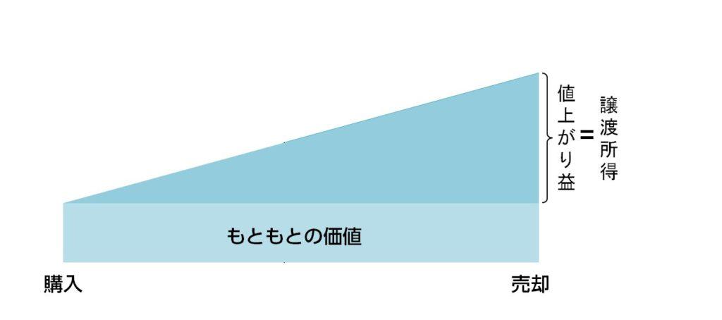 %e8%ad%b2%e6%b8%a1%e6%89%80%e5%be%97%e3%82%a4%e3%83%a1%e3%83%bc%e3%82%b8