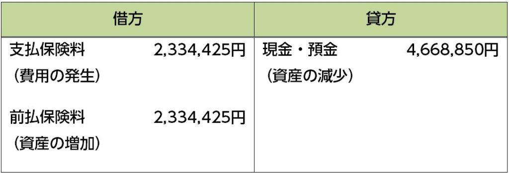 %e5%89%8d%e5%8d%8a60%ef%bc%85%e3%81%ae%e6%9c%9f%e9%96%93