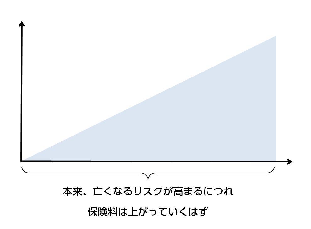 %e6%9c%ac%e6%9d%a5%ef%bc%88%e3%83%aa%e3%82%b9%e3%82%af%e3%81%ab%e3%81%a4%e3%82%8cp%e3%82%82%e4%b8%8a%e3%81%8c%e3%82%8b%ef%bc%89