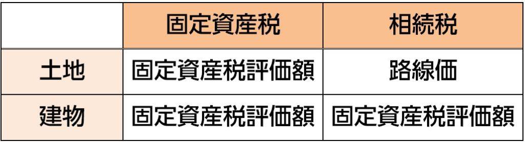 %e8%a9%95%e4%be%a1%e6%96%b9%e6%b3%95