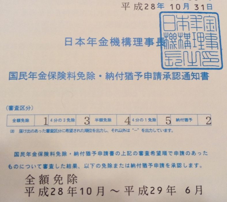 国民年金の免除の証明書(9ヶ月分)