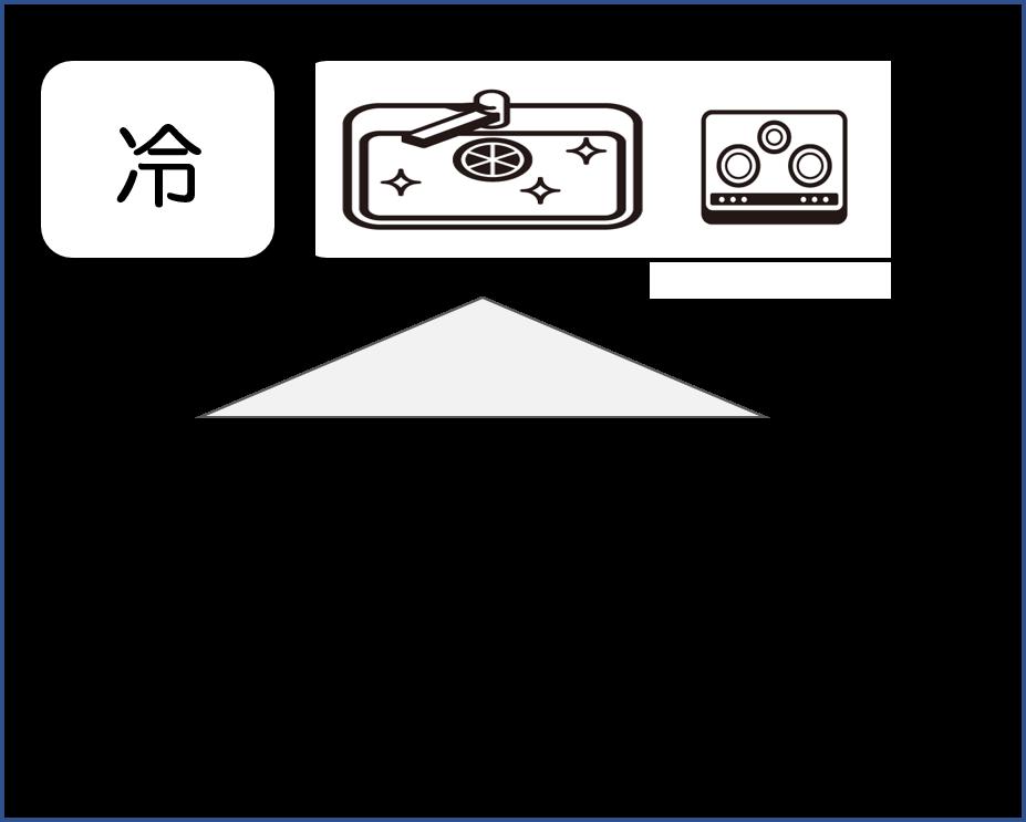 I型キッチンイメージ